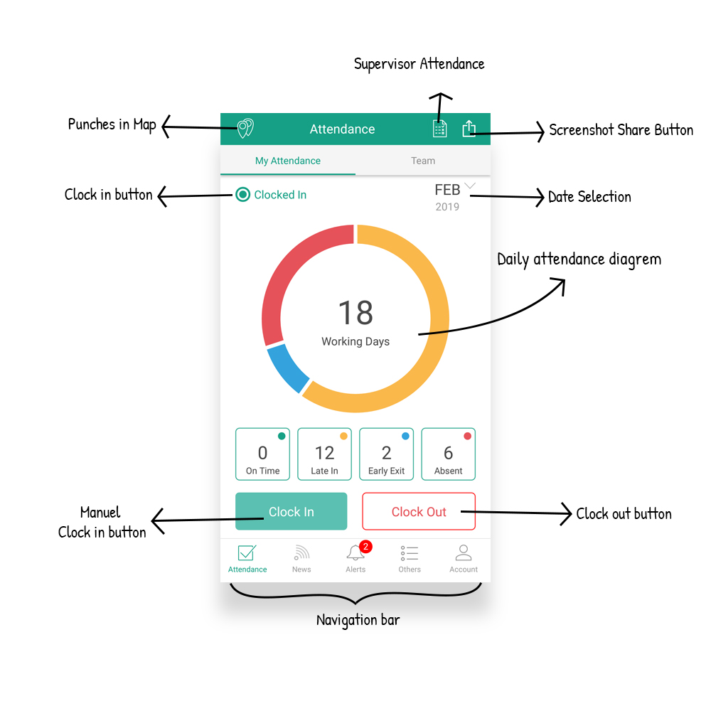 Attendance app for employees